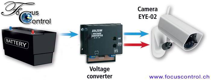 Batteriebetriebenen Videoüberwachung und Alarmanlage