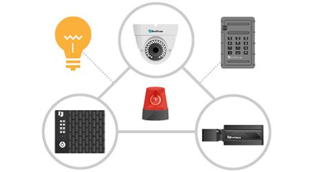 Videoüberwachung Installationen Einfache Integration in der Schweiz
