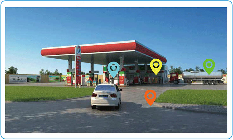 Zutrittskontrolle für Tankstelle