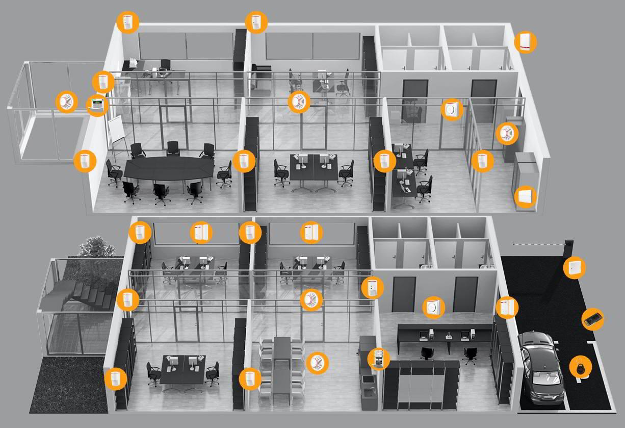 JABLOTRON 100 Beispiel Installation für Unternehmen Schweiz
