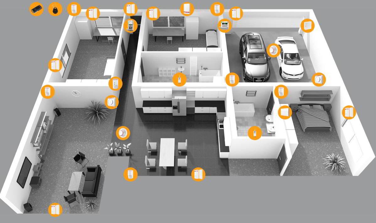 JABLOTRON 100 Beispiel Installation für Haus
